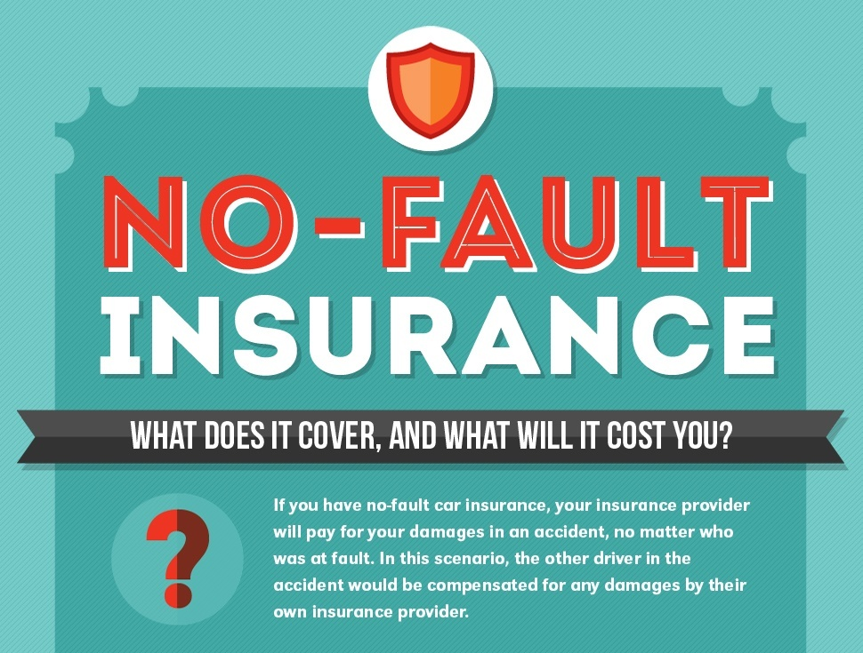 no fault car insurance As an advocate for michigan hospitals and the patients they serve, the mha is a strong proponent of michigan's auto no-fault system michigan's auto no-fault insurance law has ensured needed medical and rehabilitation benefits for people injured in auto accidents since 1973.